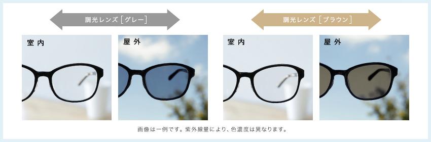 調光レンズの濃度の変化の様子