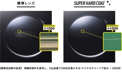 【擦傷性試験の結果】 極細研磨布を使用し、1Kg加重で100回往復させる(マイクロスコープで拡大 ×1000倍)